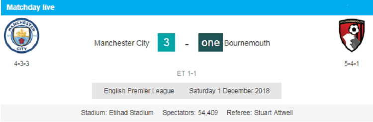 Man city vs Bournemouth