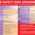 Fire Risk Assessments step by step